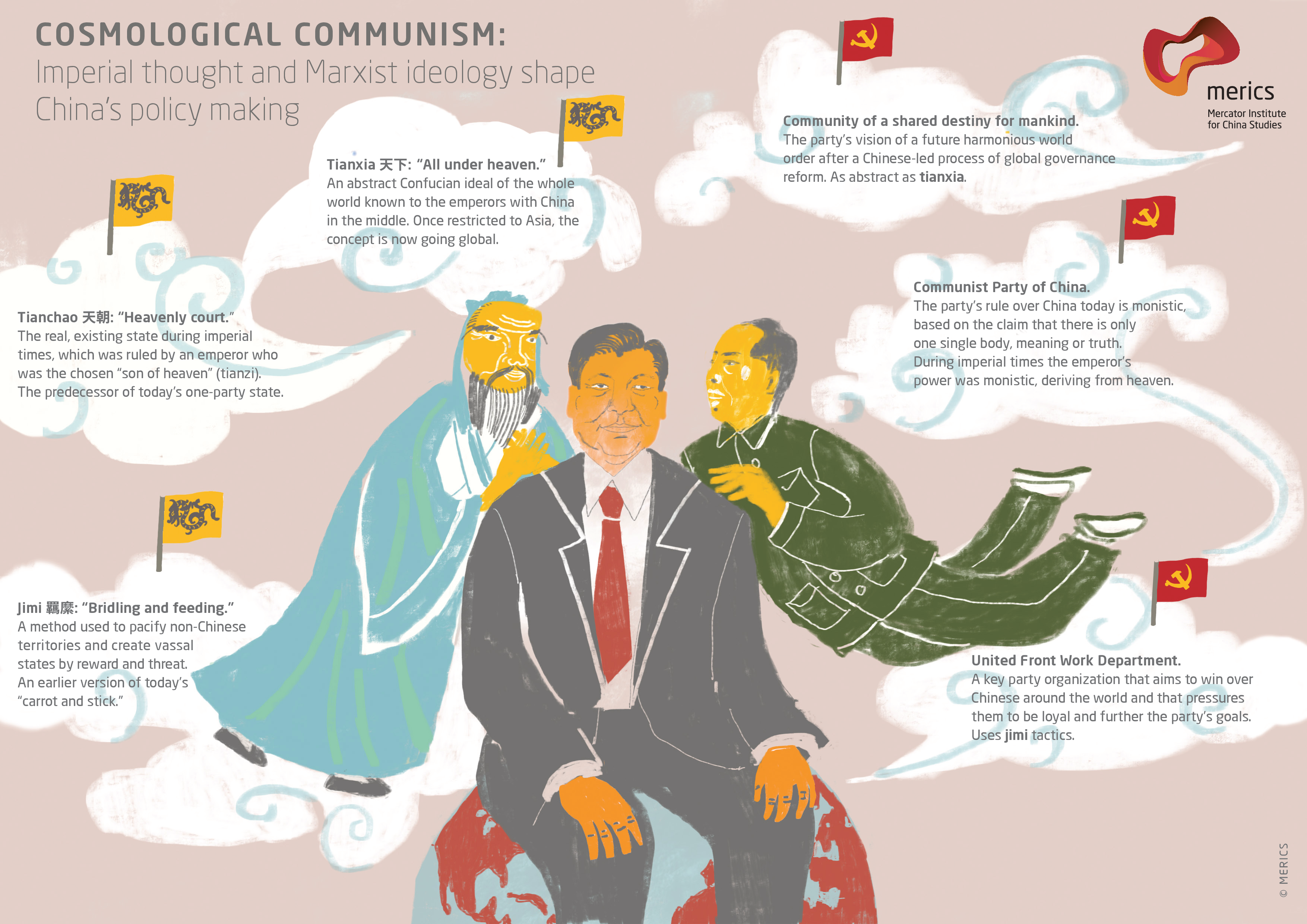China S Cosmological Communism A Challenge To Liberal Democracies