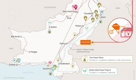 The BRI in Pakistan: China-Pakistan Economic Corridor