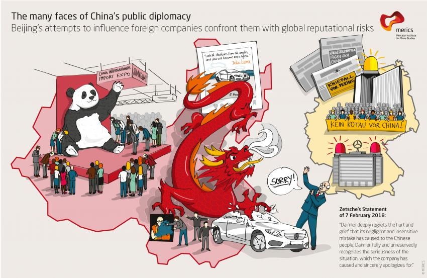 The many faces of China's public diplomacy