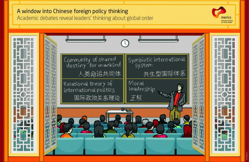 A window into Chinese foreign policy thinking