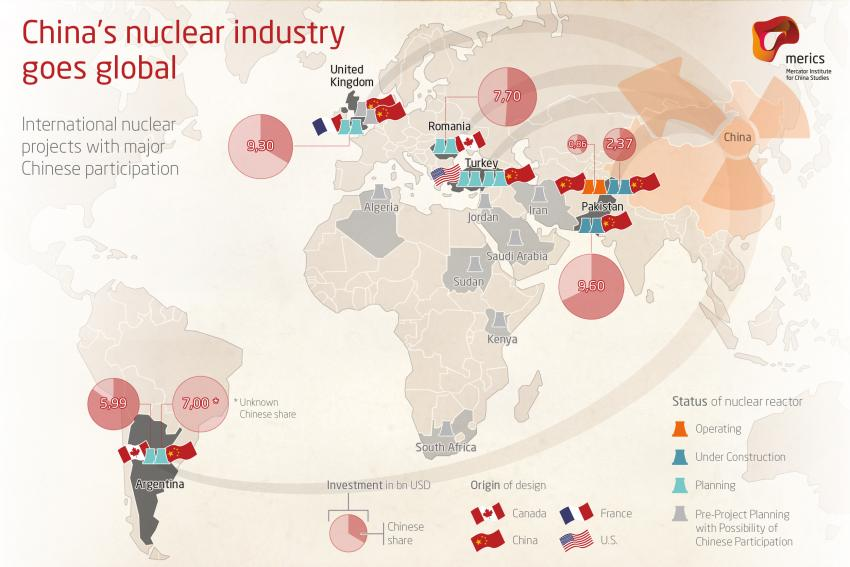 China's nuclear industry goes global
