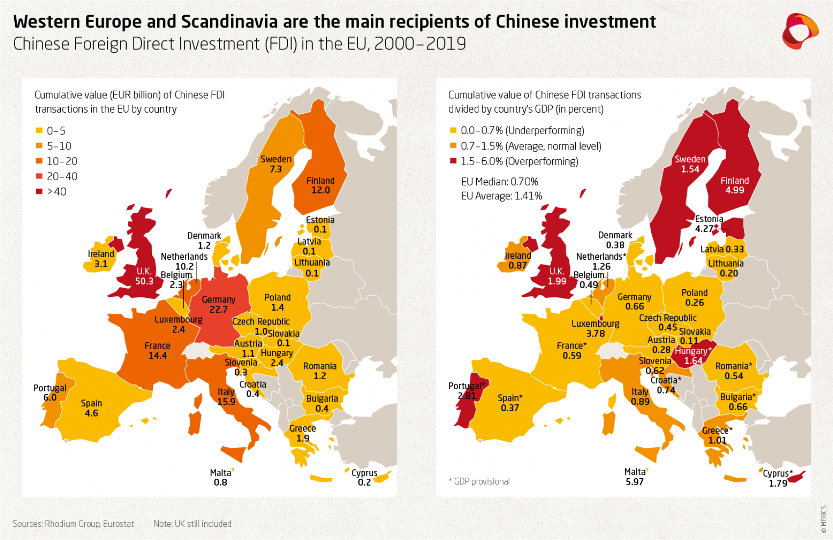 Map showing Chinese Foreign Direct Investment (FDI) in the EU between 2000 and 2019