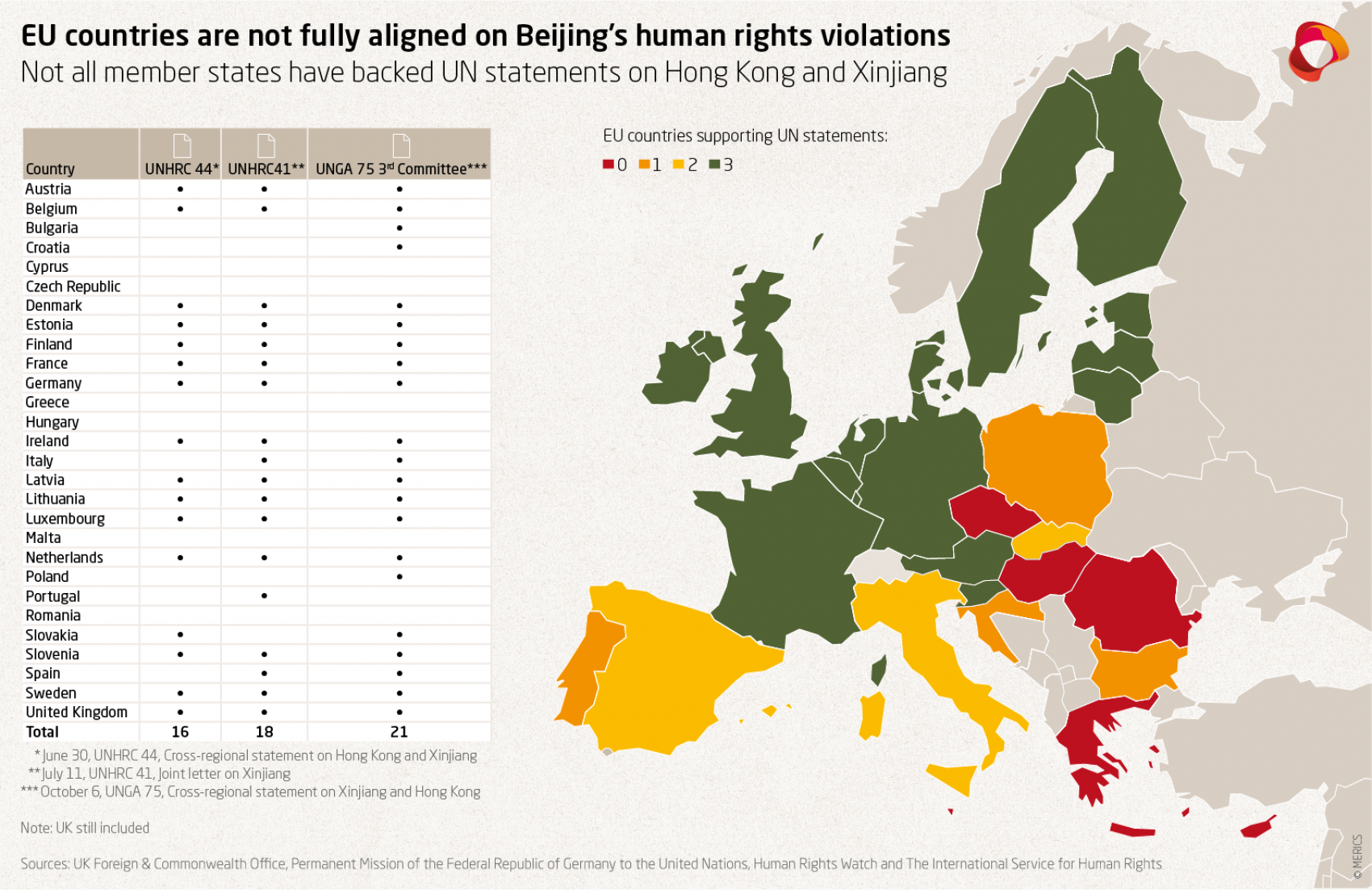 Map showing EU member states support for UN statements on Beijing's human rights violations