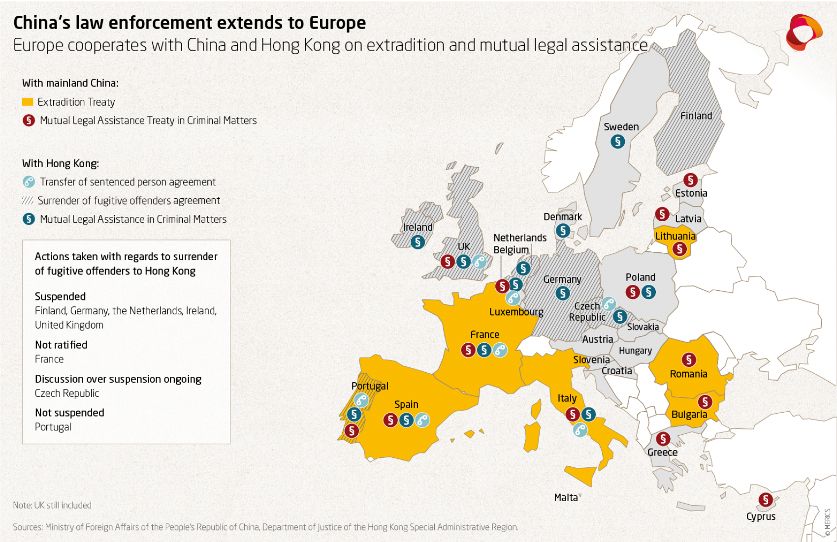 Map showing EU-China cooperation on law enforcement